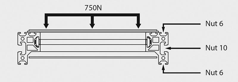 Montage elektrisches Förderband